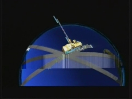 USA: NASA EARTH OBSERVING SATELLITES