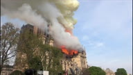 US Notre Dame Fire Analysis