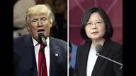 US China Analysis (Lon NR)